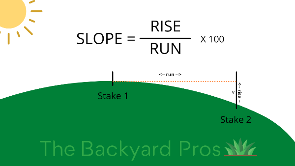 slope of a lawn calculated grading